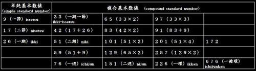 standardnumber.jpg